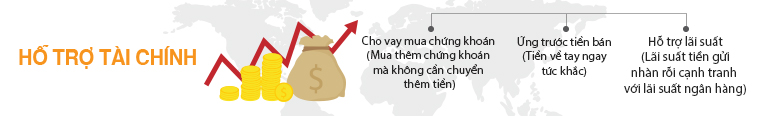 HO TRO TAI CHINH