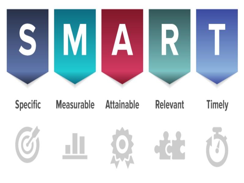 Đầu tư tài chính cá nhân với nguyên tắc SMART