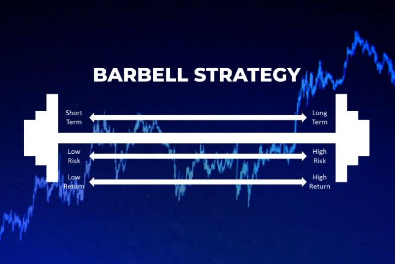 chiến lược định giá trái phiếu Barbell Strategy